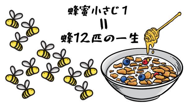 ヴィーガン 蜂蜜